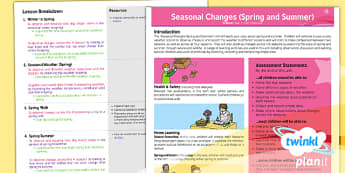 Science: Seasonal Changes (Spring and Summer) Year 1 Planning Overview