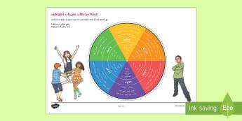 عجلة مرادفات مفردات العواطف - عجلة المشاعر، مرادفات، مفردات، الكتابة، التعبير، مفرد