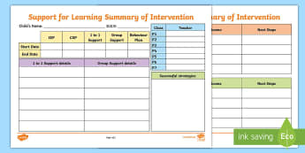 Support for Learning Summary of Intervention Template - ASN , support for learning, IEP, behaviour plan, interventions, summary of support, SEN, group suppo
