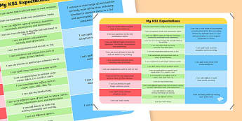KS1 Expectations Display Chart - ks1, expectations, display chart, display, chart