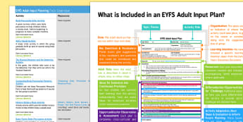 EYFS Phase 1 Aspect 3:  General Sound Discrimination   Body Percussion Adult Input Planning and Resource Pack Overview