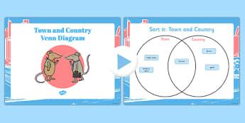 Town and Country Interactive Venn Diagram - venn, diagram, town