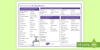 AQA Chemistry 5.10 Using Resources Word Mat - Word Mat, AQA, GCSE, Chemistry, bioleaching, extracting metals, phytomining, water, purification, se
