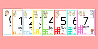 Visual Numberline Posters 1-20 Urdu Translation - count, counting, counting aid, number line display, numberline display, countng, couting, coutning