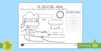 El ciclo del agua ficha recortar y pegar los letreros. - ciencias, recortar y pegar, trazar, reseguir, repasar, palabras, vocabulario, ciencias, naturaleza,