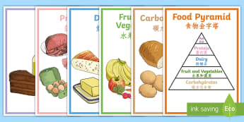 Food Pyramid Display Posters English/Mandarin Chinese - Food Pyramid Display Posters - food pyramid, food groups, display, posters, banner, sign, abnner, EA