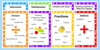 Key Stage 1 Maths Vocabulary Posters Pack Editable - key stage 1, maths, vocabulary, posters, pack, display, editable