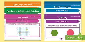 Location and Transformation Content Descriptors Display Posters - geometry, measurement, converting, australia, australian curriculum, mathematics, length, mass, volu
