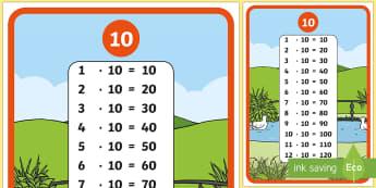Kleines Einmaleins 10er Reihe Poster DIN A4 - Kleines Einmaleins, 10er Reihe, Mathematik Poster, German