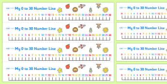 Numbers 0-30 on a Number Line - Counting, Numberline, Number line, Counting on, Counting back