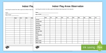 Indoor Play Areas Observation Template - NI  Literacy, Indoor Play, Observation, tick sheet, monitoring areas.