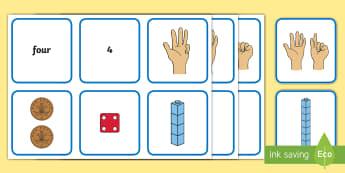 0-20 Visual Number Matching Cards -  0-20 Visual Number Matching Cards - count, counting, counting aid, number line display, numberline