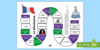 Jeu de plateau : La Revolution - La Révolution, cycle 2,  KS2,The French Revolution, Bastille Day, Bastille, Prise de la Bastille, 1