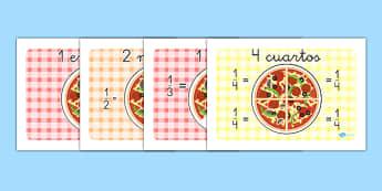 Las fracciones en una pizza - mates, empezar fracciones, introducción a las fracciones