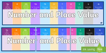 Number and Place Value Display Banner - maths banner, place value, hundreds, thousands, tens, ones, tenths, hundreths, thousandths