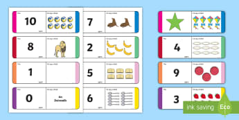 Tha __ agam, cò aig a bheil?  - Cfe, early level, maths games, counting game, I have who has game, number recognition,,Scottish