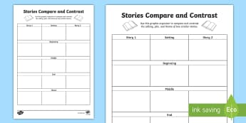 Stories Compare and Contrast Activity Sheet - Setting, Theme, Plot, Reading, Literature, reading response, comprehension, comparing texts, work on
