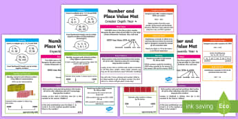 Year 4 Number and Place Value Differentiated Maths Mat - Key Stage 2, KS2, Year 4 , Y4, Maths Mat, Number, Place Value, Ordering, Comparing, Read, Write, Cou