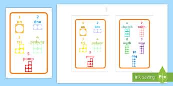 Rhifau 1-10 Ffrâm Ikea Tolsby - numicon, rhif, cyfrif, welsh, ikea tolsby, arddangos,