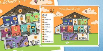 Rhannau'r ty Poster Cymraeg - cymraeg, welsh, parts, house, parts of a house,