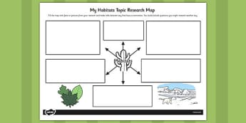 Habitats Topic Research Map - research map, habitats, research