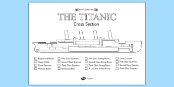 The Titanic Cross Section Colour Labelling Worksheet - titanic, history, template