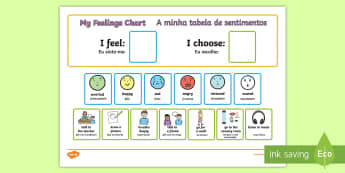 Feelings Chart English/Portuguese  - Feelings chart, Emotions, Feelings, Feel, Chart, pictures of people, eal