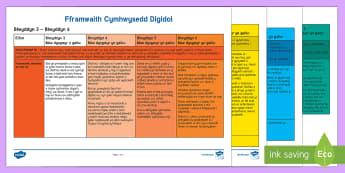 Fframwaith Cymhwysedd Digidol Blwyddyn 3 i Flwyddyn 6 Poster Arddangos A4-Welsh