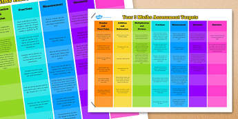 Year 3 Maths Assessment Posters - maths, assessment, poster