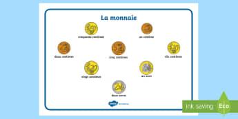 Set de mots : La monnaie - Set de mots, la monnaie, monnaie, mots, Euro Coins Word Mat - euro, coins, word, mat, word mat, mone