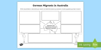 German Migrants in Australia Topic Research Map - Australia, HASS, history, geography, migration, migrate, stories, colony, convicts, family histories