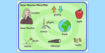 Isaac Newton Word Mat - isaac newton, word mat, topic words, key words, important words, mat of words, relevent words, story mat, themed word mat
