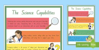 New Zealand Science Capabilities Large Information Poster - New Zealand Science Capabilities, science, capabilities, primary school, observations, evidence, mak