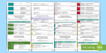 CfE Third Level Assessment Benchmarks Resource Pack - CfE Benchmarks, tracking, assessing, progression, numeracy, literacy, health and wellbeing, Science,