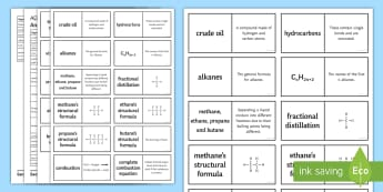 AQA Organic Chemistry Loop Cards - Alkanes, alkenes, fractional distillation, polymer, cracking, loop cards, revision, GCSE