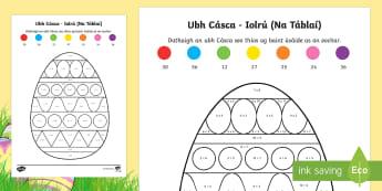 Bileog Oibre: Ubh Cásca, Iolrú - Gaeilge - ROI Lent/Easter 2017, Easter egg, multiplication, times tables, colouring in, An Cháisc, Ubh Cásca