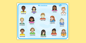 Mis Emociones - spanish, Word mat, writing aid, emotions, Feelings, All about me, ourselves, feelings display, feelings banner, emotions display, expression, happy, sad, angry, scared