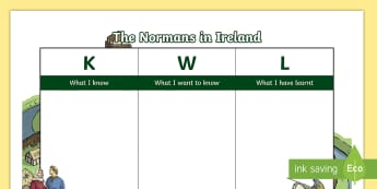 The Normans in Ireland KWL Grid - Normans, History, SESE, Ireland, Medieval, knights, strongbow, middle ages,Irish