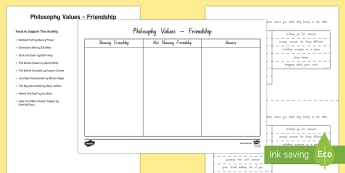 Philosophy Values - Friendship Activity - philosophy, new zealand, questioning, social studies, Year 3-6, friendship