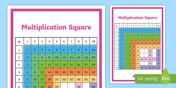 Year 3 Multiplication Tables Number Square - KS2, Maths, Recall and use multiplication and division facts for the 3, 4 and 8 multiplication table