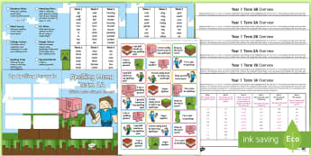 Year 1 Block Adventurer Spelling Menu Pack - Spag, Weekly, Lists, Gps, minecraft