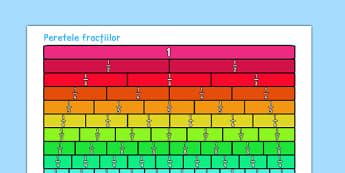 Peretele fracțiilor - Planșă - fracții, perete, planșă, matematică, de afișat, reprezentare, vizuală, vizual, romanian, materiale, materiale didactice, română, romana, material, material didactic