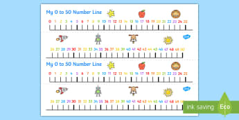 Numbers 0-50 on a Number Line - count, counting, counting aid, Number line, 0-50, counting, numeracy, numbers, counting, numbers to 50, 0-50