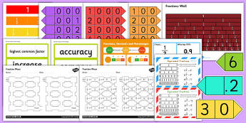 KS3 Maths Fractions Decimals Percentages Catch Up Resource Pack
