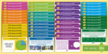 Year 1 Australian HASS Inquiry Skills Content Descriptor Statements Display Pack - Australian HASS Content Descriptor Statements, Geography, History, inquiry and skills, knowledge and