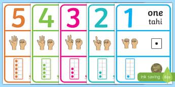 Visual Numberline NZ Display Posters