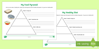 Healthy Eating Food Pyramid Worksheet - healthy eating, healthy eating food pyramid, healthy eating writing frame, food pyramid, food group pyramid