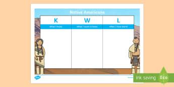 Native American Themed KWL Grid - Native Americans,KWL grid, worksheet, activity sheet, topic grids