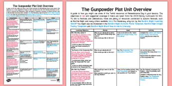 The Gunpowder Plot Planning Overview - planning overview, gunpowder plot