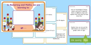 We Are Learning To - Early Level Numeracy and Maths Display Poster - We Are Learning To, Learning Intentions, Success Criteria, WALT, WILF, Shared Learning Intentions, B